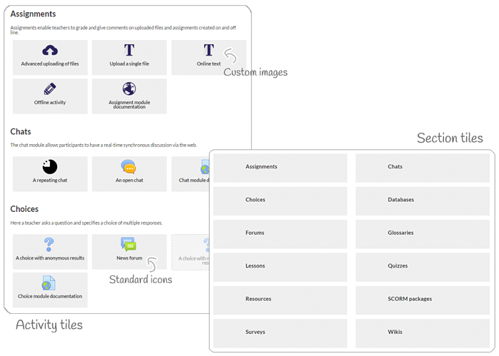 Activity and Course Tiles Moodle Totara LMS Theme