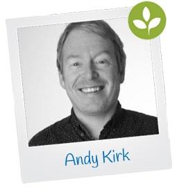 Andy-Polaroid