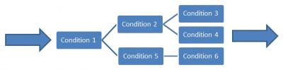 b2ap3_thumbnail_conditions_scenario