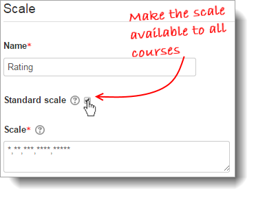 Making scales available site-wide