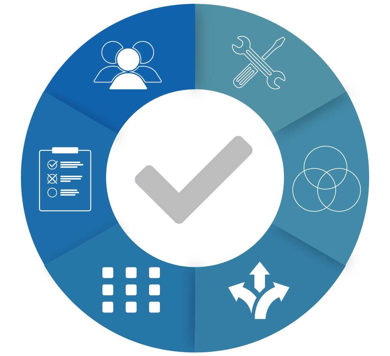 Creating compliance eLearning in your LMS