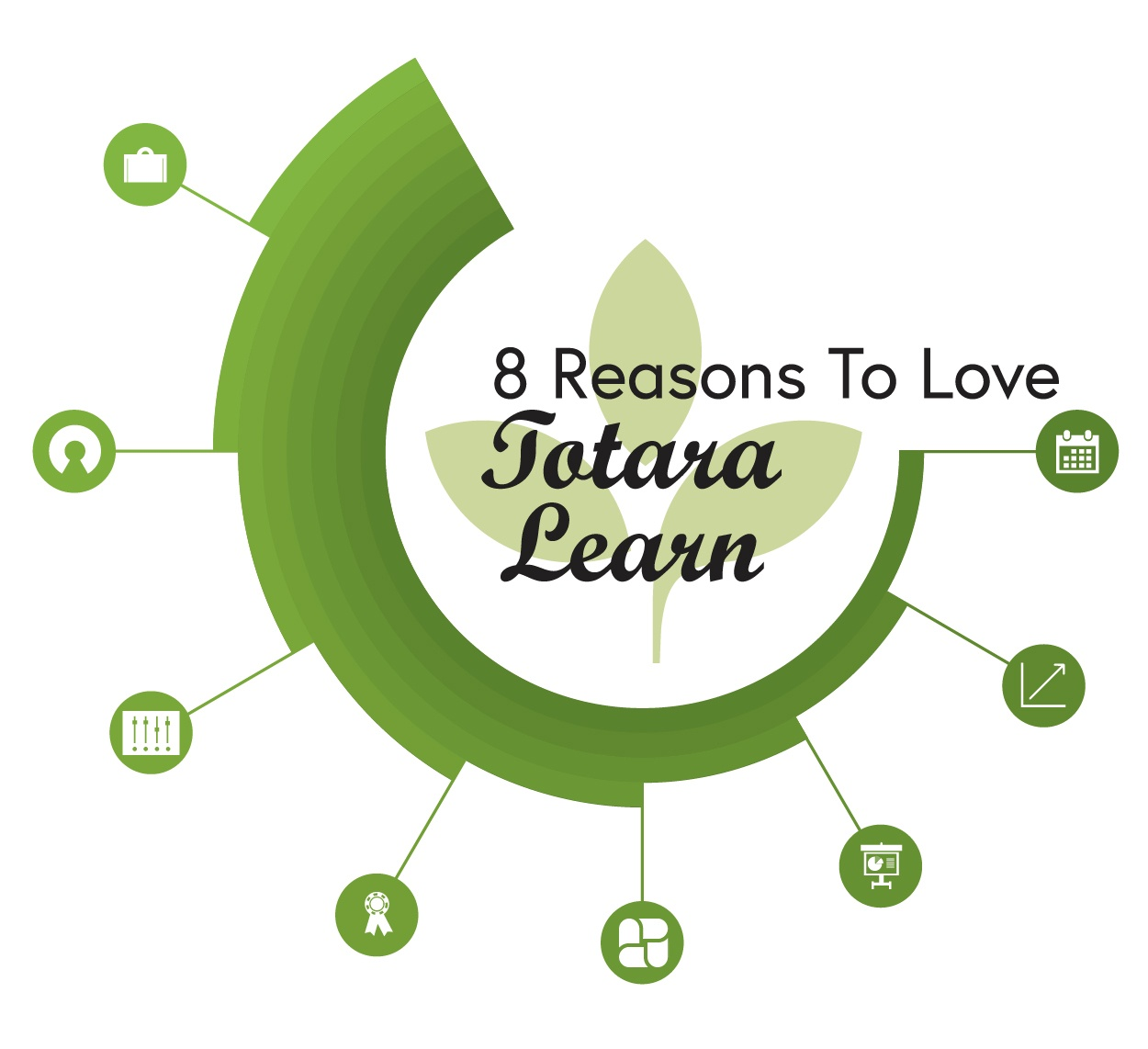 8 reasons to love Totara Learn - Infographic