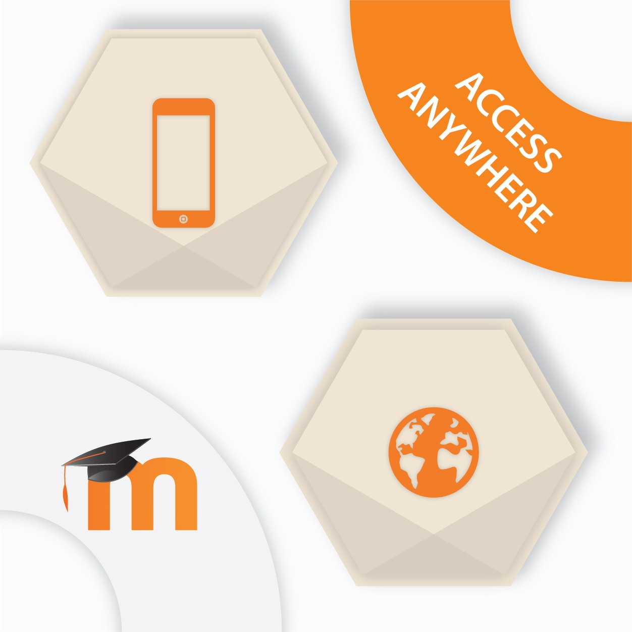 4 Access anywhere.jpg